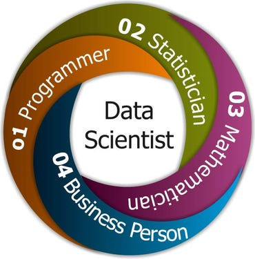roles-of-a-data-scientist.jpg