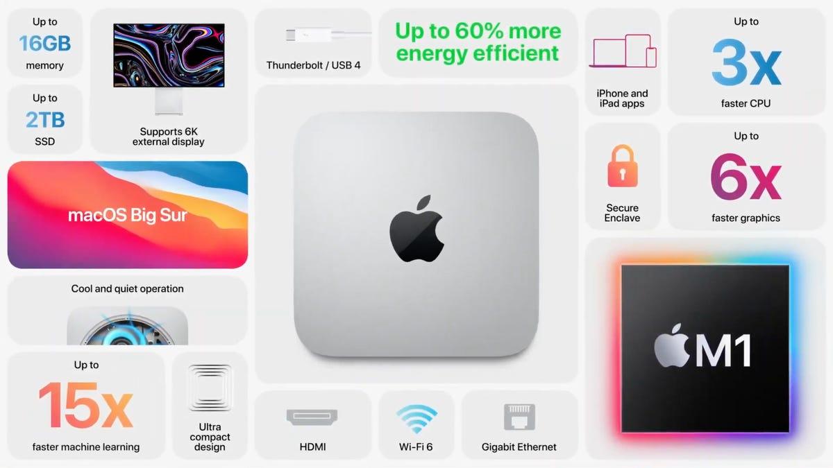 mac-mini-overview.png