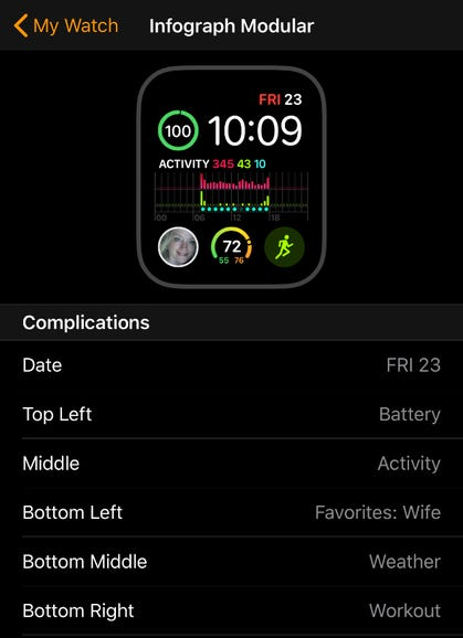 Lots of complications are supported