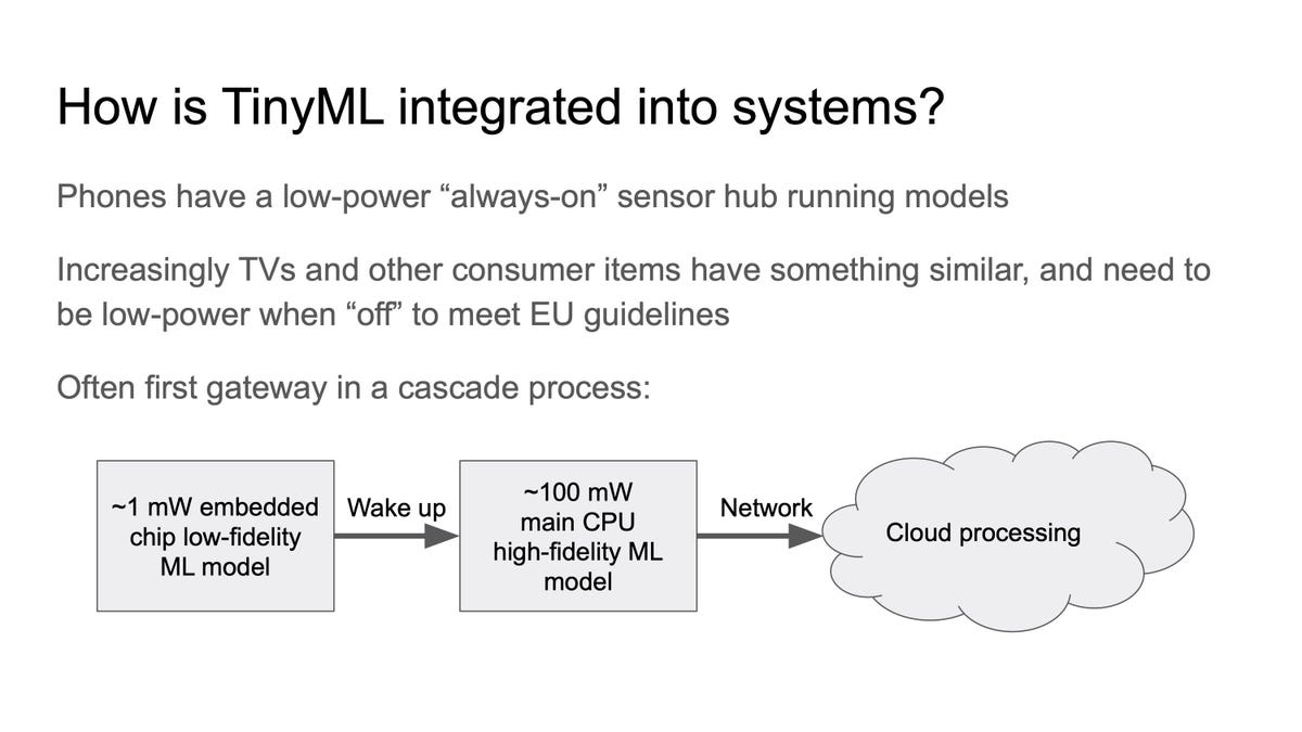 warden-2020-how-is-tinyml-integrated.jpg