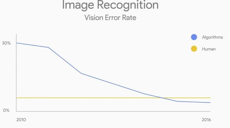 google-vision-recognition.png