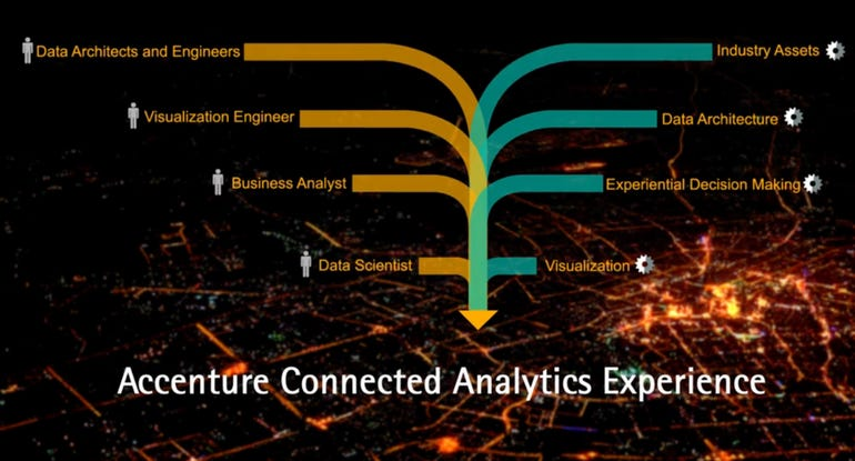 accenture-connected-experience.png