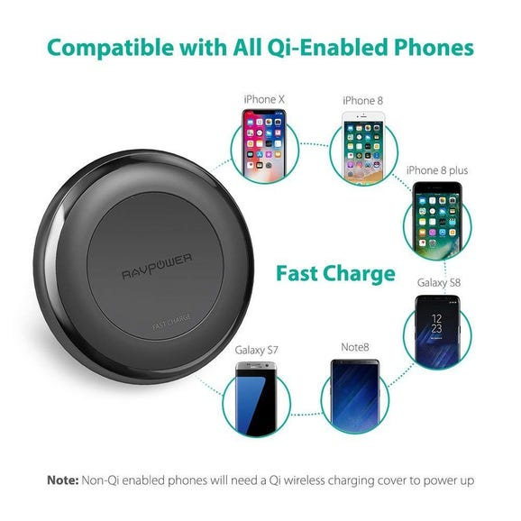 RAVPower 7.5W Fast Wireless Charger