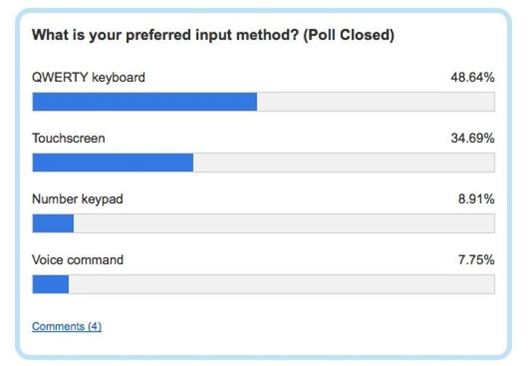 zdnet-nokia-poll-smartphones-keyboards