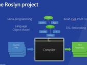 Microsoft's Roslyn 'compiler as a service' inches forward