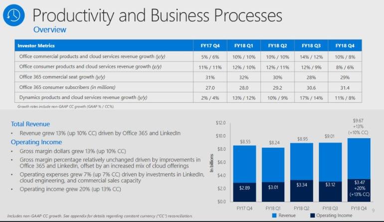 msft-productivity-q4-2018.png