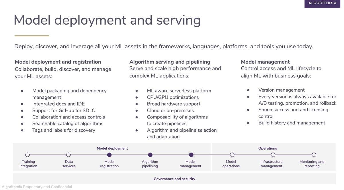 algorithmia-model-deployment-tasks-2020.png
