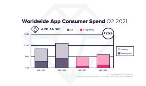 app-annie-graph.jpg