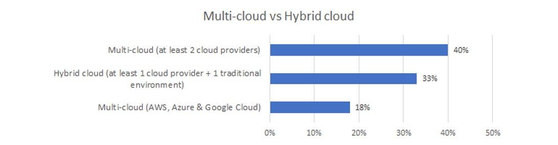 kentik-multi-v-hybrid-cloud.png
