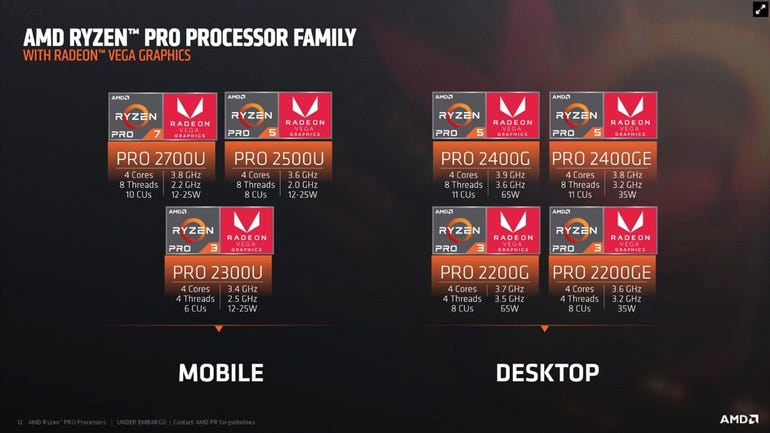 ​AMD Ryzen PRO with Radeon Vega Graphics lineup
