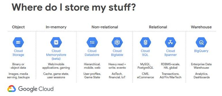 google-cloud-database-services-2.png