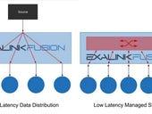 Cisco buys Exablaze as it builds out low latency portfolio