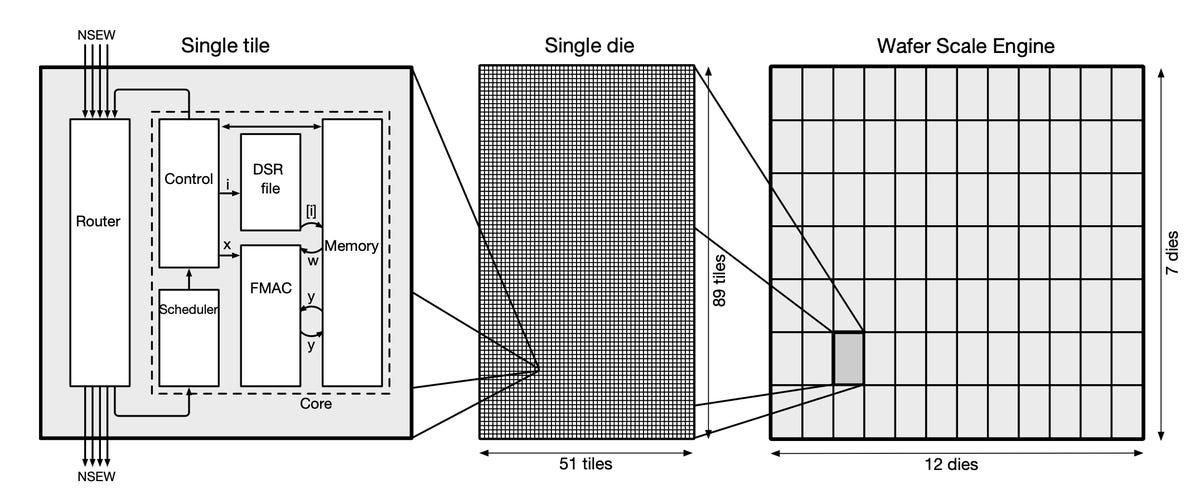 cerebras-2020-wse-diagrams.png