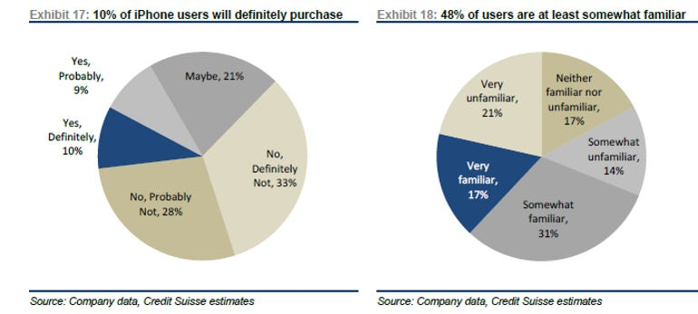 credit-suisse-on-apple-watch.png