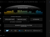 SAP builds out RISE with SAP modules for industries, advances its business network plans