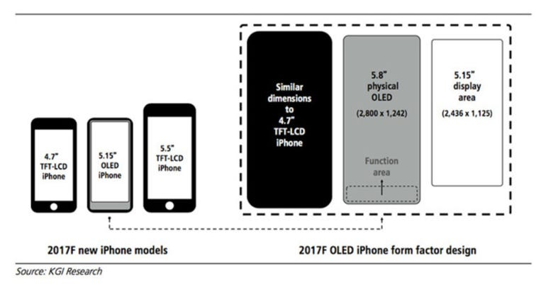 kgi-iphone-8-size.png