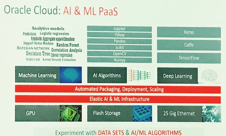 Oracle AI PaaS