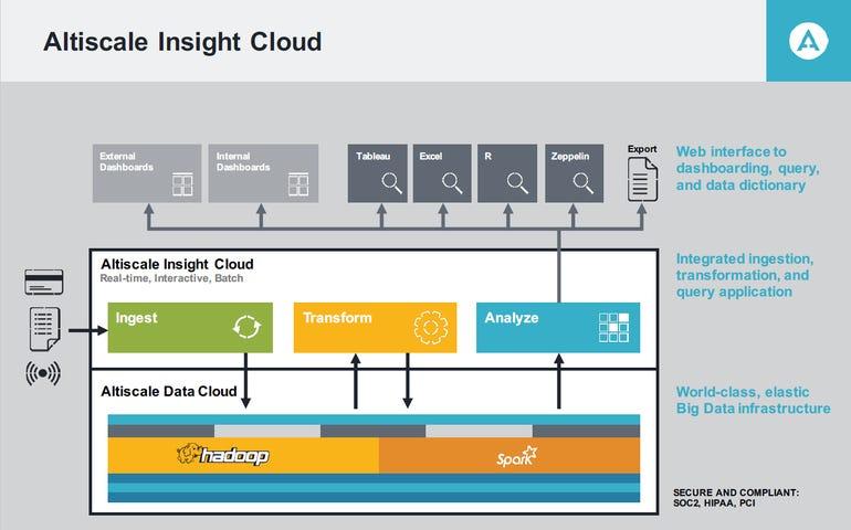 insight-cloud.png