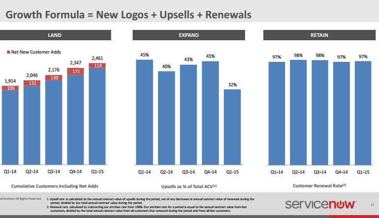servicenow-q1-results.png