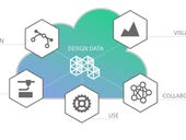 Autodesk bolsters Forge platform with new developer APIs