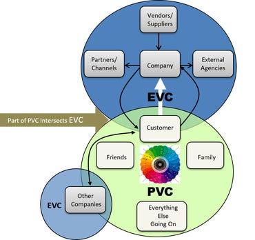 enterprise-value-chain.png