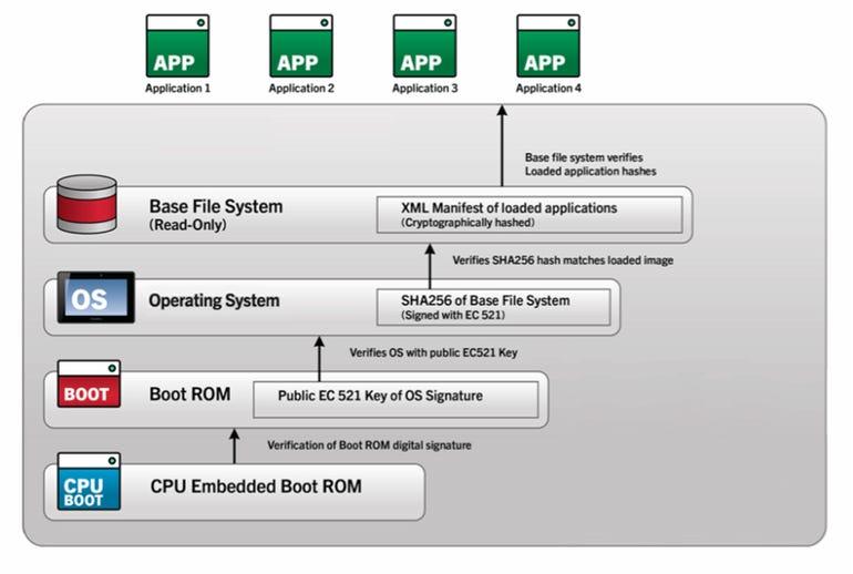 blackberry-hardware-root-of-trust.png