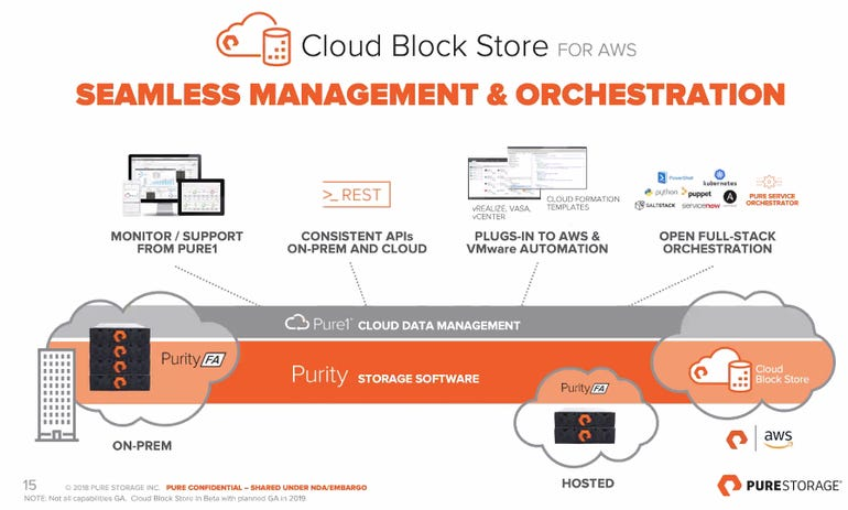 pure-cloud-store-for-aws4.png