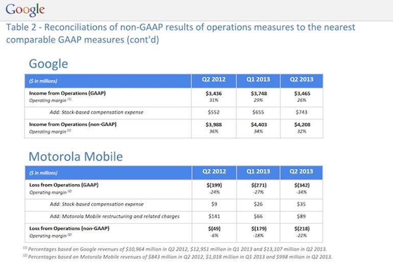 zdnet-google-q2-2013-earnings-2