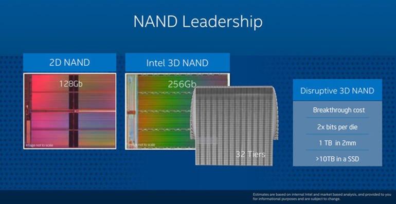 Intel-3DNAND