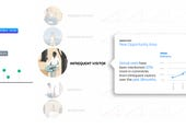 Qualtrics launches Experience ID, eyes personalized customer journeys