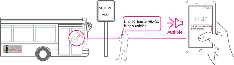 diagram-beacon-in-strasbourg-bus-cts-connecthings.png