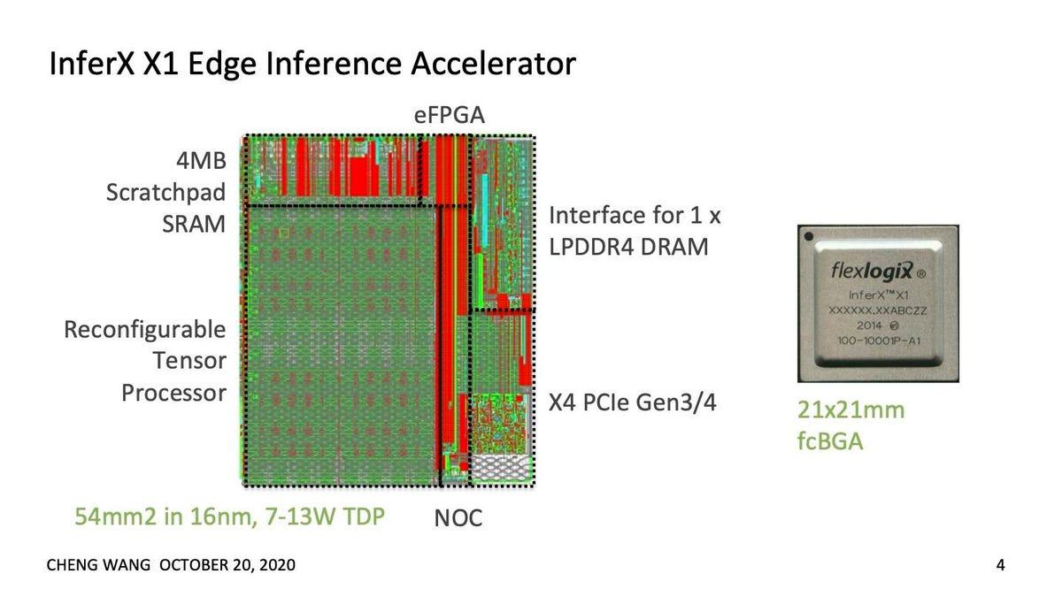 2020-10-linley-fall-1-inferx-x1-chip-final-slide-4.jpg