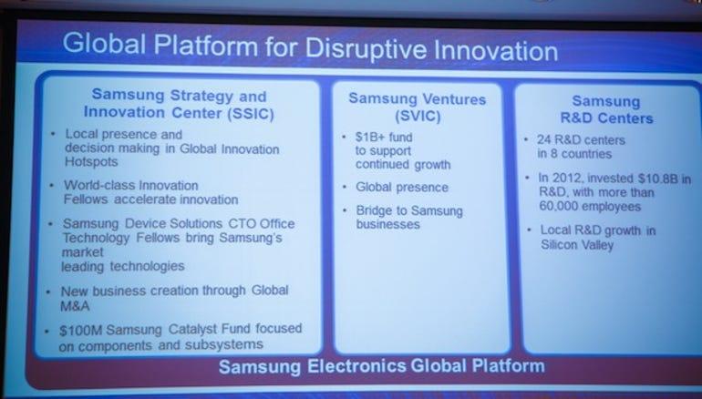 zdnet-samsung-global-innovation-9832