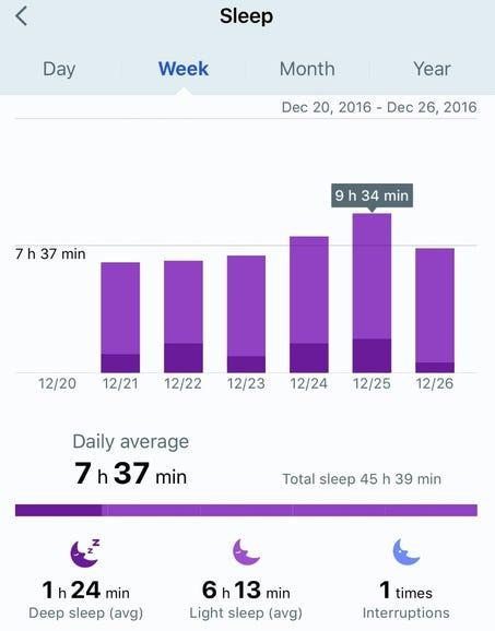 A week of sleep data