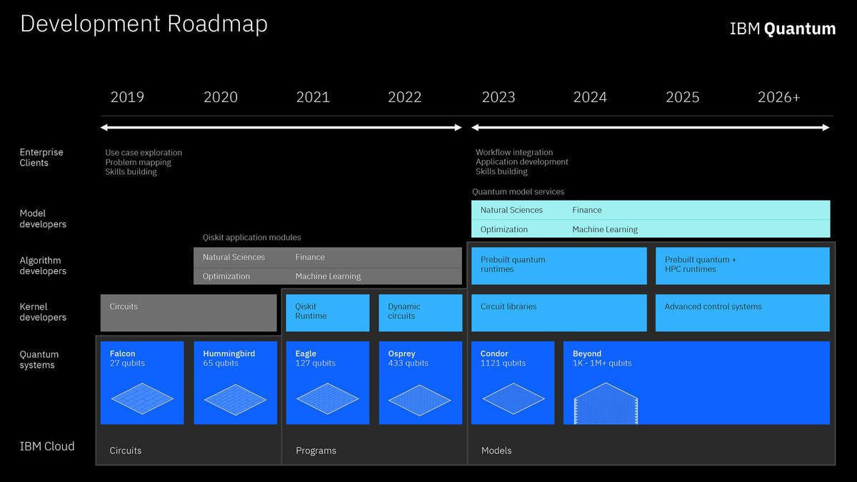 ibm-quantum-software-roadmap-new.jpg