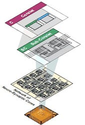 zdnet-ibm-research-cognitive-computing-1