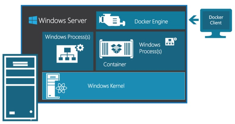 winserver2016containers.jpg