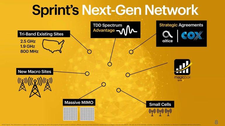 sprint-5g-network-rollout.jpg