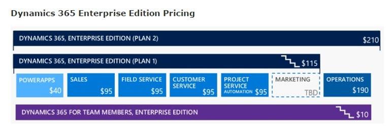 dynamics365enterprisepricing.jpg