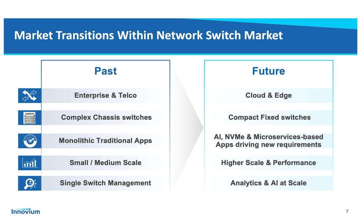 innovium-market-change-slide-july-2020.jpg