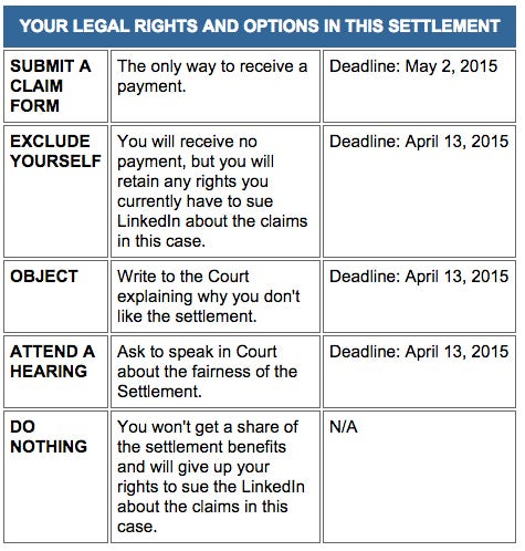 linkedin-settlement-options.png