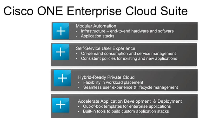 ciscoone-strategy-6.png