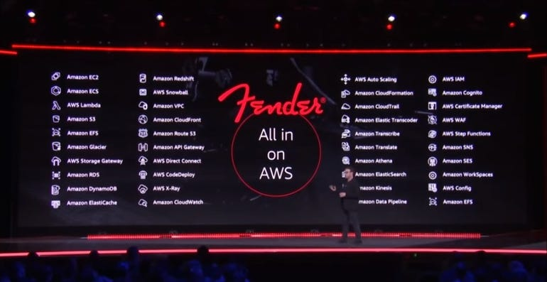 fender-aws-services.jpg