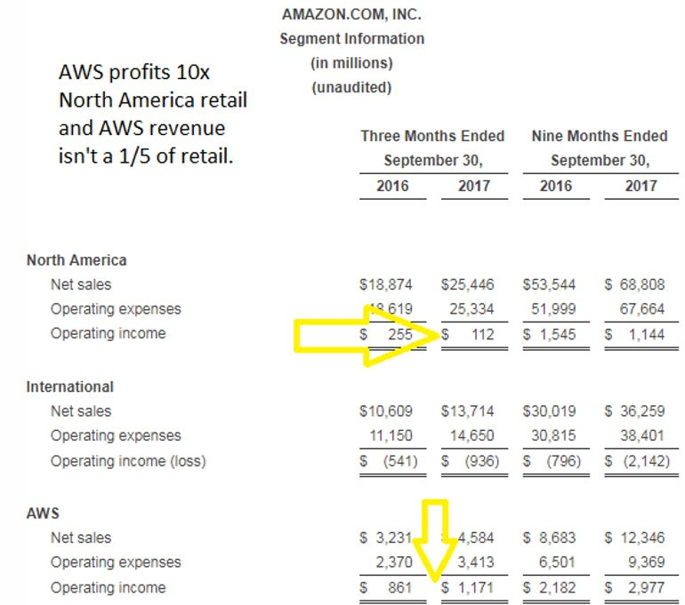 aws-q3-mark-up.png