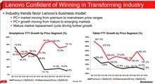 Lenovo navigates post-PC era, becomes smartphone player