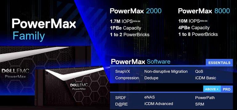 dell-powermax-family.png