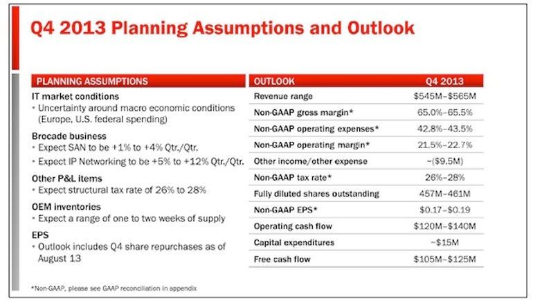 zdnet-brocade-q3-2013-earnings-3