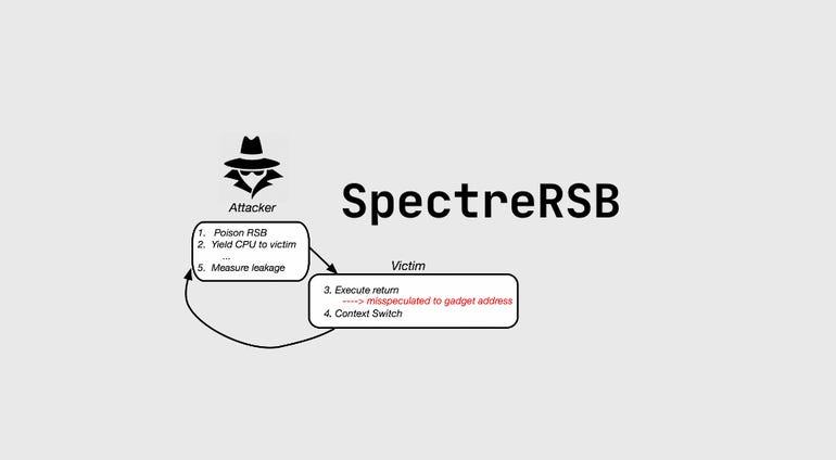 SpectreRSB