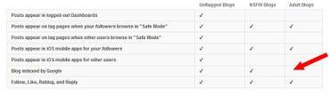 tumblr-settings-noindex-large